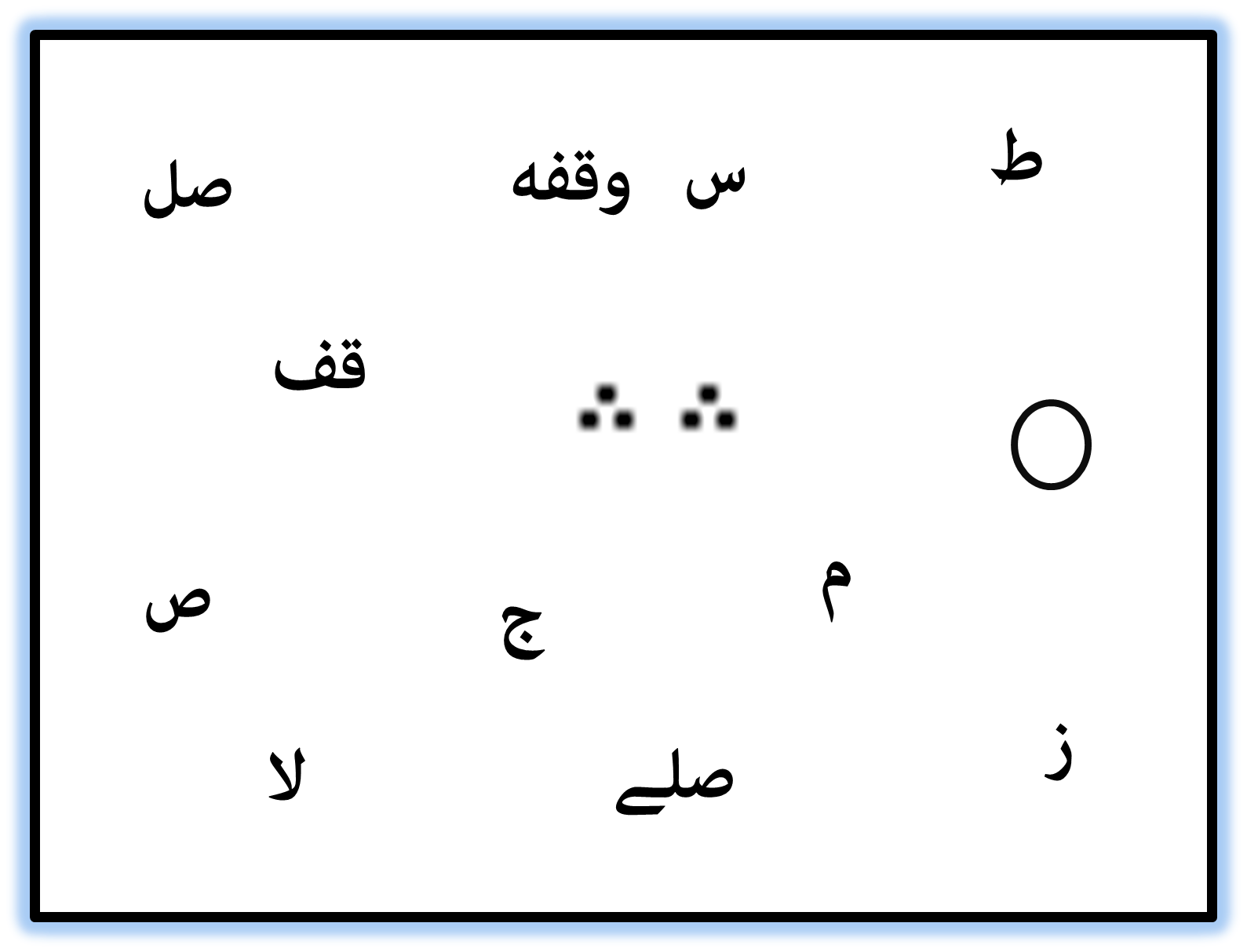 Quran Reading islamicstudiesresources – Arabic Alphabet Worksheet